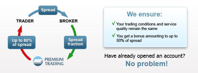 Fxdd jforex4 e trading uk